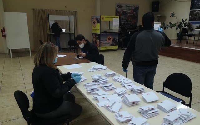 RESULTADOS FINALES DEL PROCESO ELECCIONARIO 2020 – 2023